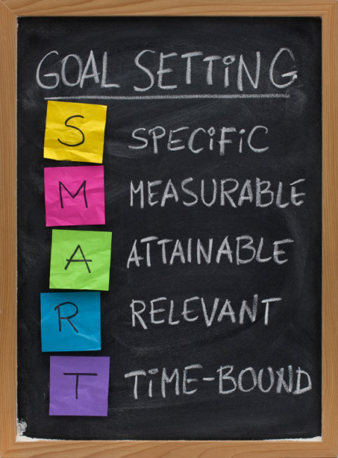 If you're going to Set a Goal, set a Real Goal by Peter Thompson