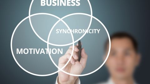 The Intersection Of Business, Motivation, And Synchronicity by Tyler Tervooren